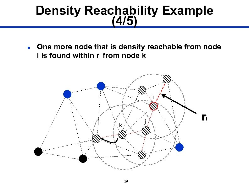 Density Reachability Example (4/5) n One more node that is density reachable from node
