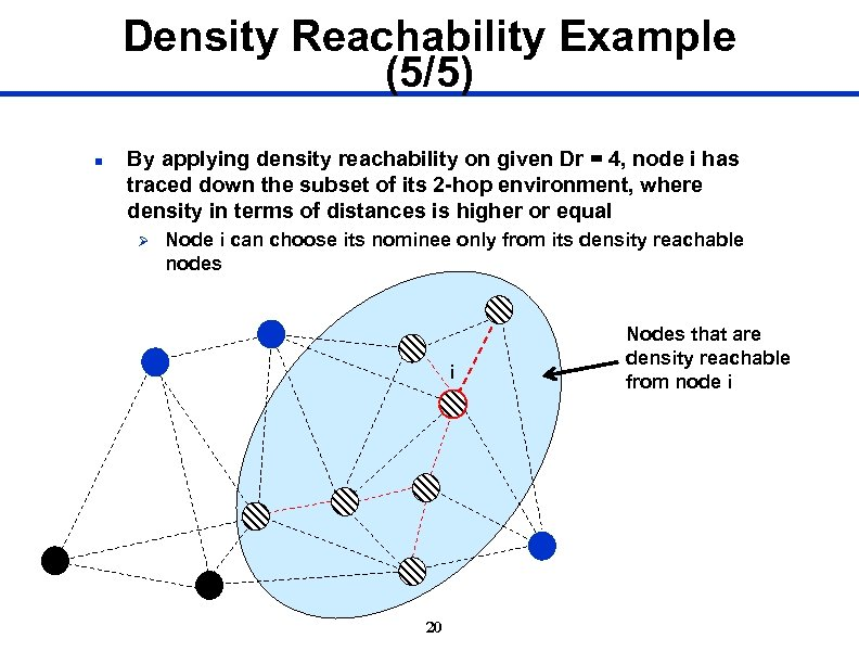 Density Reachability Example (5/5) n By applying density reachability on given Dr = 4,
