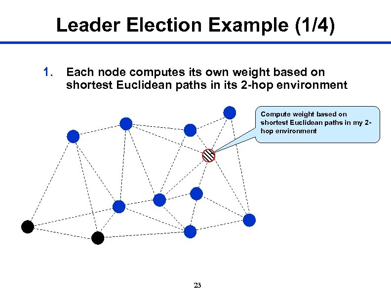 Leader Election Example (1/4) 1. Each node computes its own weight based on shortest