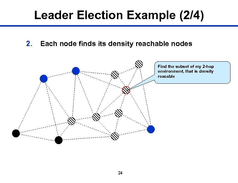 Leader Election Example (2/4) 2. Each node finds its density reachable nodes Find the