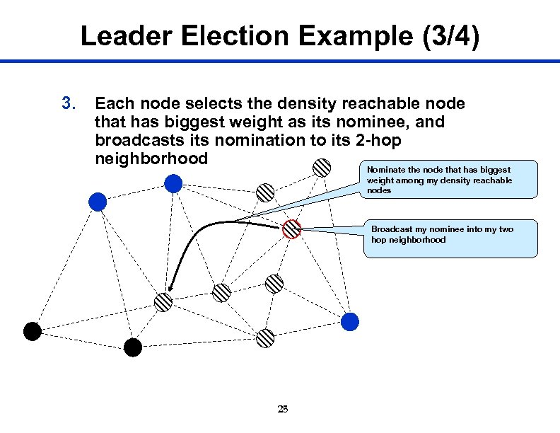 Leader Election Example (3/4) 3. Each node selects the density reachable node that has