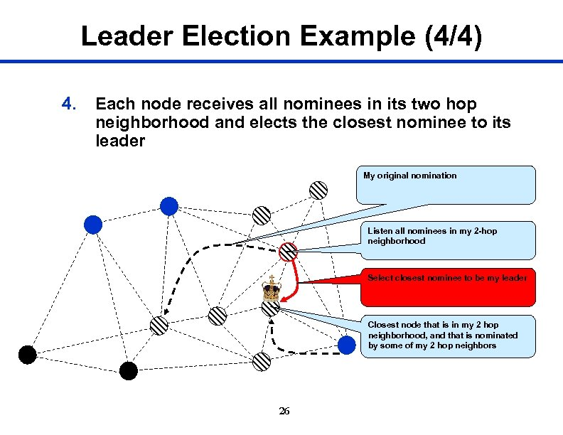 Leader Election Example (4/4) 4. Each node receives all nominees in its two hop