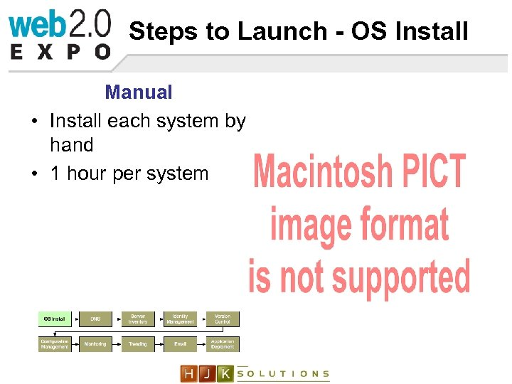 Steps to Launch - OS Install Manual • Install each system by hand •
