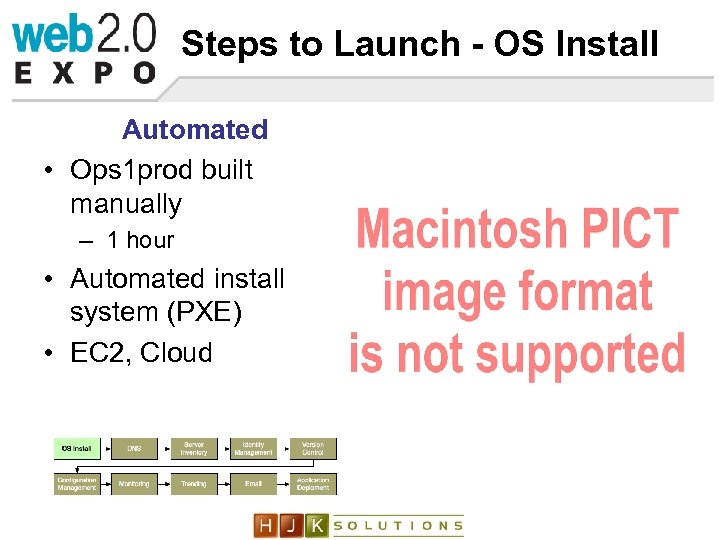 Steps to Launch - OS Install Automated • Ops 1 prod built manually –