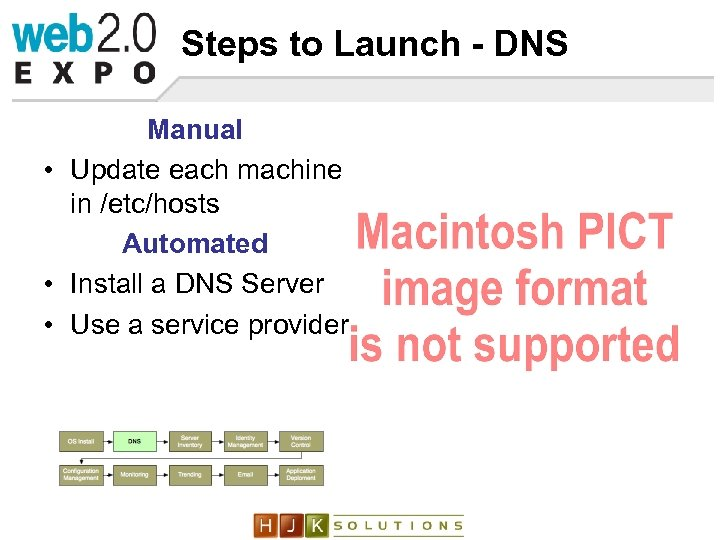 Steps to Launch - DNS Manual • Update each machine in /etc/hosts Automated •