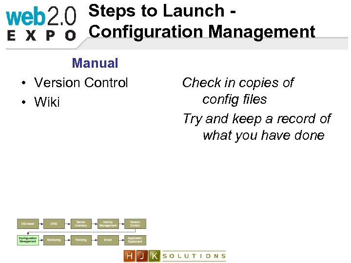Steps to Launch Configuration Management Manual • Version Control • Wiki Check in copies