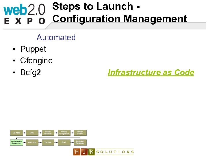 Steps to Launch Configuration Management Automated • Puppet • Cfengine • Bcfg 2 Infrastructure