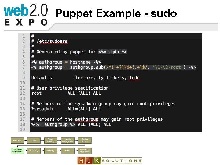 Puppet Example - sudo