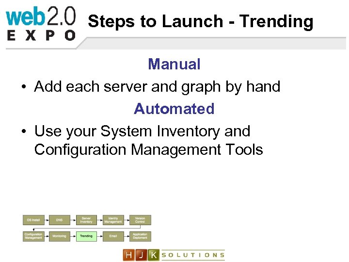 Steps to Launch - Trending Manual • Add each server and graph by hand