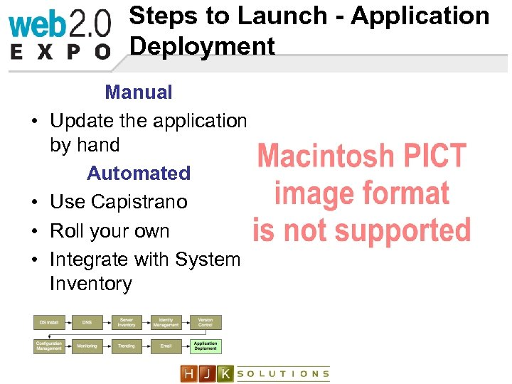 Steps to Launch - Application Deployment • • Manual Update the application by hand