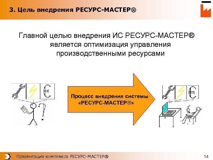 3. Цель внедрения РЕСУРС-МАСТЕР® Главной целью внедрения ИС РЕСУРС-МАСТЕР® является оптимизация управления производственными ресурсами