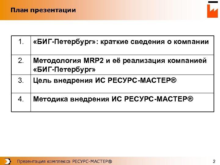 План презентации 1. «БИГ-Петербург» : краткие сведения о компании 2. 3. Методология MRP 2