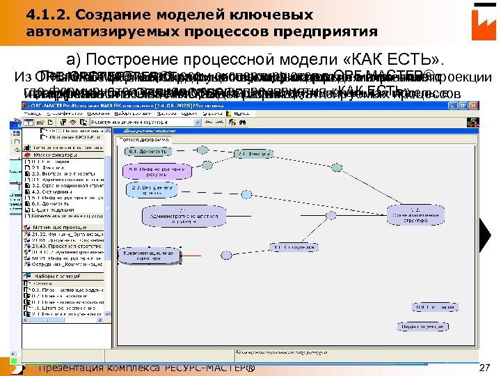 4. 1. 2. Создание моделей ключевых автоматизируемых процессов предприятия а) Построение процессной модели «КАК
