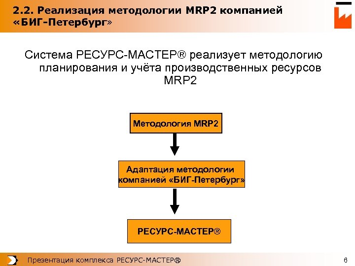 2. 2. Реализация методологии MRP 2 компанией «БИГ-Петербург» Система РЕСУРС-МАСТЕР® реализует методологию планирования и