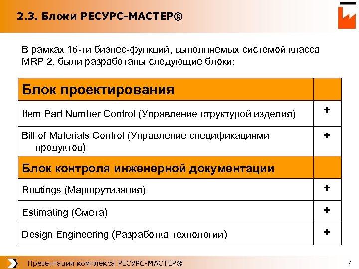 2. 3. Блоки РЕСУРС-МАСТЕР® В рамках 16 -ти бизнес-функций, выполняемых системой класса MRP 2,