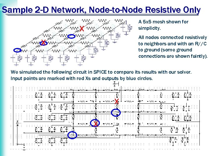 Sample 2 -D Network, Node-to-Node Resistive Only A 5 x 5 mesh shown for