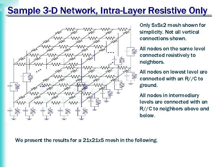 Sample 3 -D Network, Intra-Layer Resistive Only 5 x 5 x 2 mesh shown