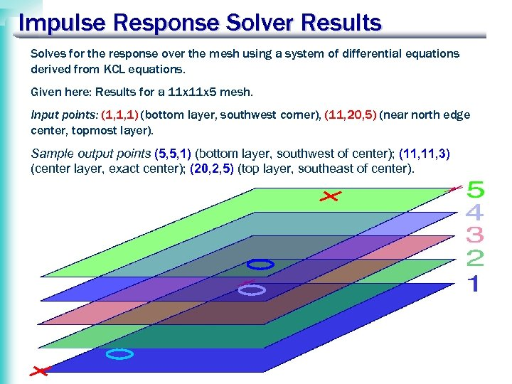 Impulse Response Solver Results Solves for the response over the mesh using a system