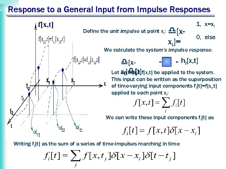 Response to a General Input from Impulse Responses f[x, t] Define the unit impulse