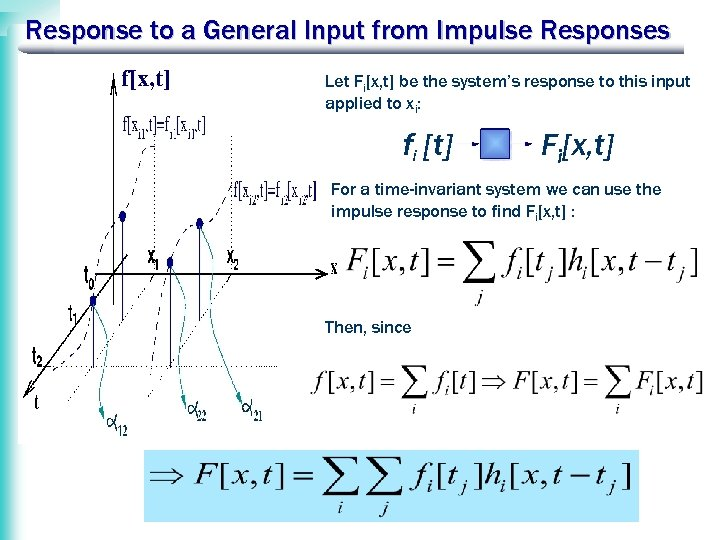 Response to a General Input from Impulse Responses f[x, t] Let Fi[x, t] be