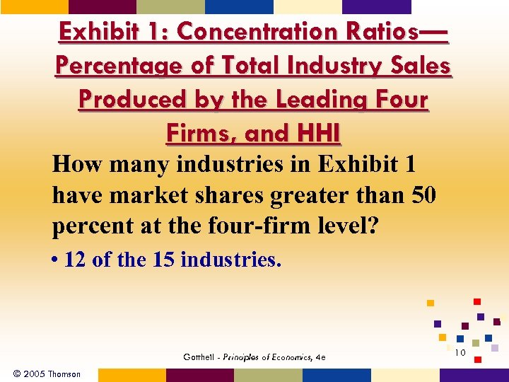 Exhibit 1: Concentration Ratios— Percentage of Total Industry Sales Produced by the Leading Four