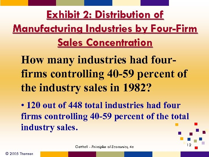 Exhibit 2: Distribution of Manufacturing Industries by Four-Firm Sales Concentration How many industries had