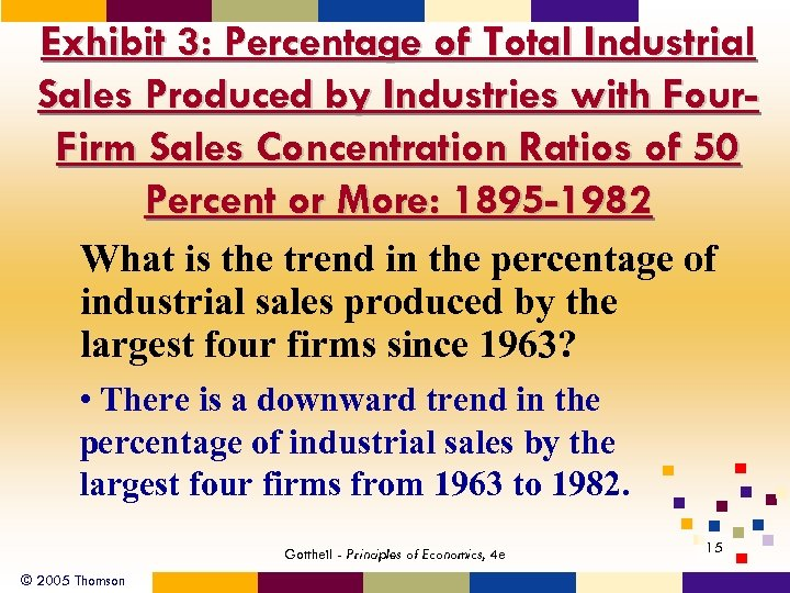 Exhibit 3: Percentage of Total Industrial Sales Produced by Industries with Four. Firm Sales