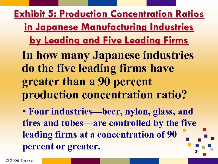 Exhibit 5: Production Concentration Ratios in Japanese Manufacturing Industries by Leading and Five Leading