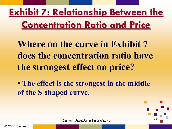 Exhibit 7: Relationship Between the Concentration Ratio and Price Where on the curve in
