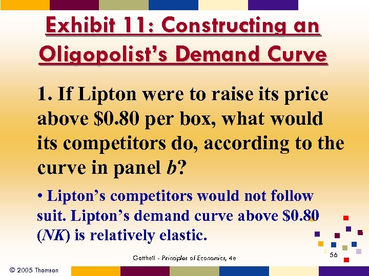 Exhibit 11: Constructing an Oligopolist's Demand Curve 1. If Lipton were to raise its