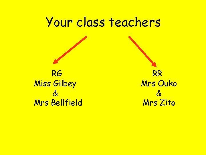 Your class teachers RG Miss Gilbey & Mrs Bellfield RR Mrs Ouko & Mrs