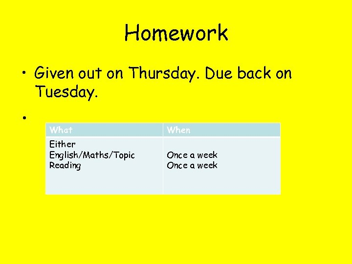 Homework • Given out on Thursday. Due back on Tuesday. • What When Either