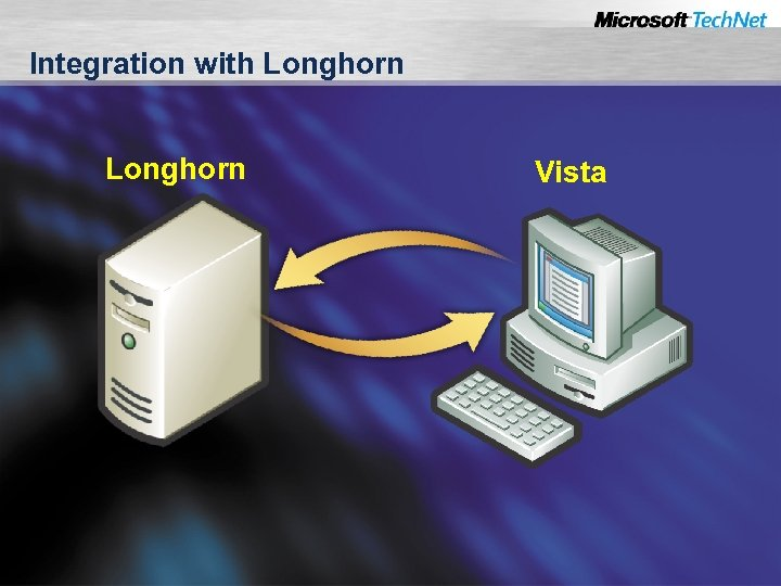 Integration with Longhorn Vista