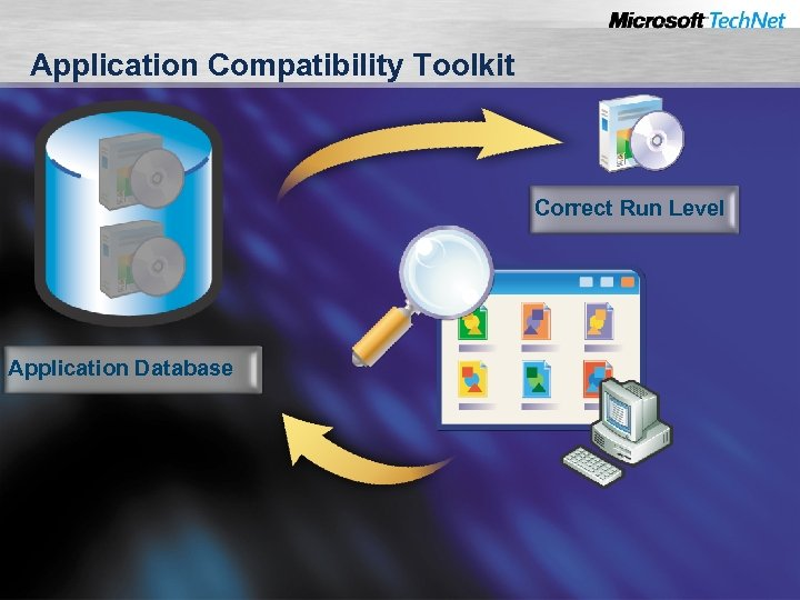 Application Compatibility Toolkit Correct Run Level Application Database