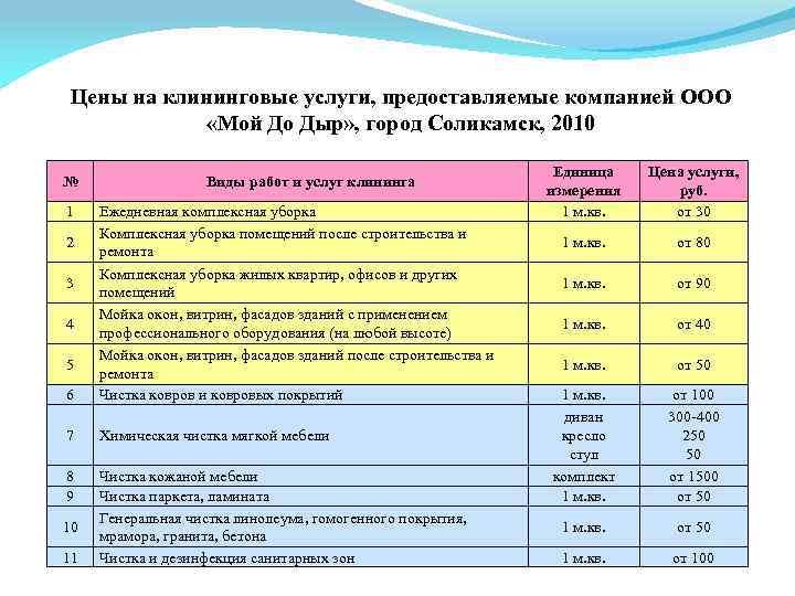 Часа уборщицы работы одного стоимость ломбард инструменты край благо авито краснодарский