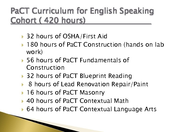 Pa. CT Curriculum for English Speaking Cohort ( 420 hours) 32 hours of OSHA/First