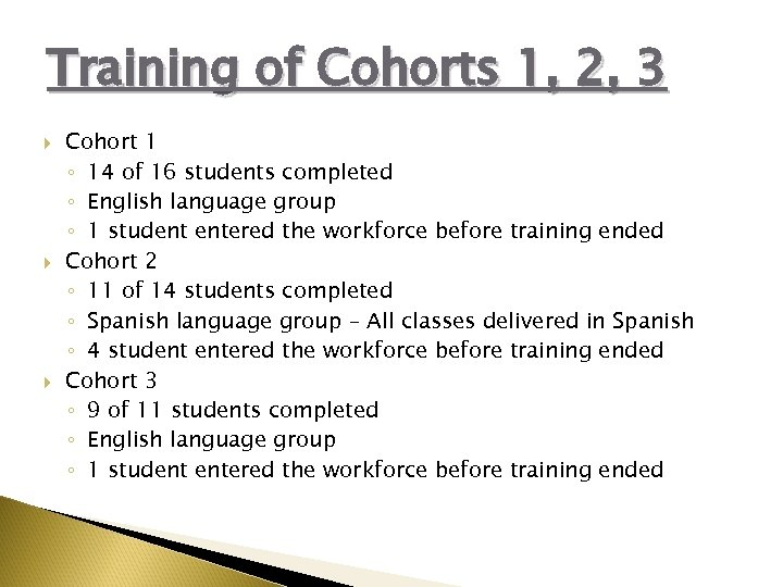 Training of Cohorts 1, 2, 3 Cohort 1 ◦ 14 of 16 students completed