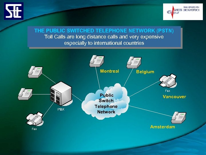 THE PUBLIC SWITCHED TELEPHONE NETWORK (PSTN) Toll Calls are long distance calls and very