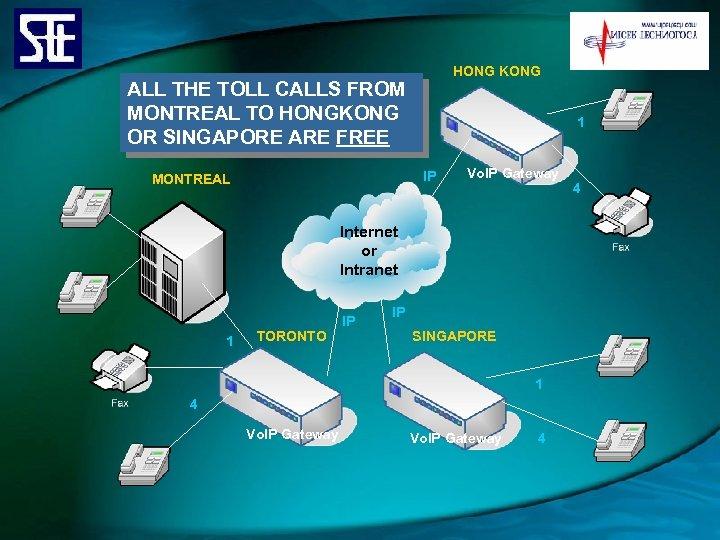 HONG KONG ALL THE TOLL CALLS FROM MONTREAL TO HONGKONG OR SINGAPORE ARE FREE