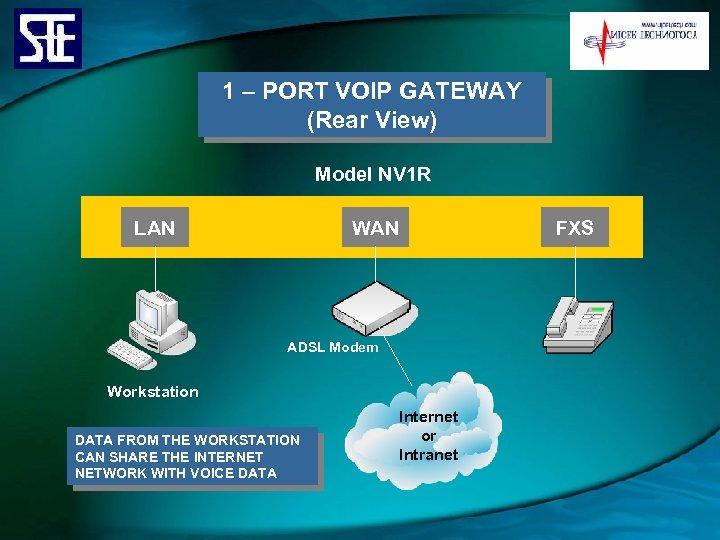 1 – PORT VOIP GATEWAY (Rear View) Model NV 1 R LAN WAN ADSL