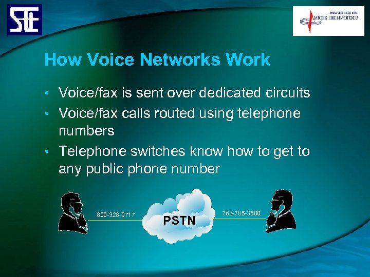 How Voice Networks Work • Voice/fax is sent over dedicated circuits • Voice/fax calls