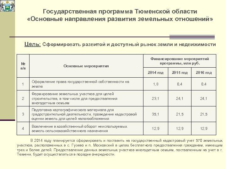 Государственная программа Тюменской области «Основные направления развития земельных отношений» Цель: Сформировать развитой и доступный
