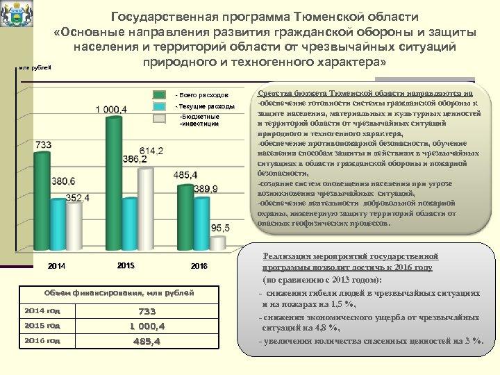 Государственная программа Тюменской области «Основные направления развития гражданской обороны и защиты населения и территорий