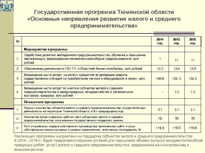 Государственная программа Тюменской области «Основные направления развития малого и среднего предпринимательства» 2014 год №