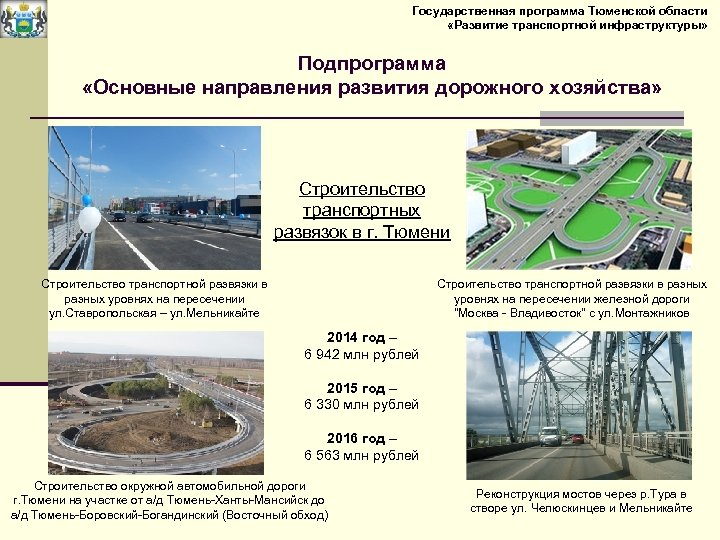 Государственная программа Тюменской области «Развитие транспортной инфраструктуры» Подпрограмма «Основные направления развития дорожного хозяйства» Строительство