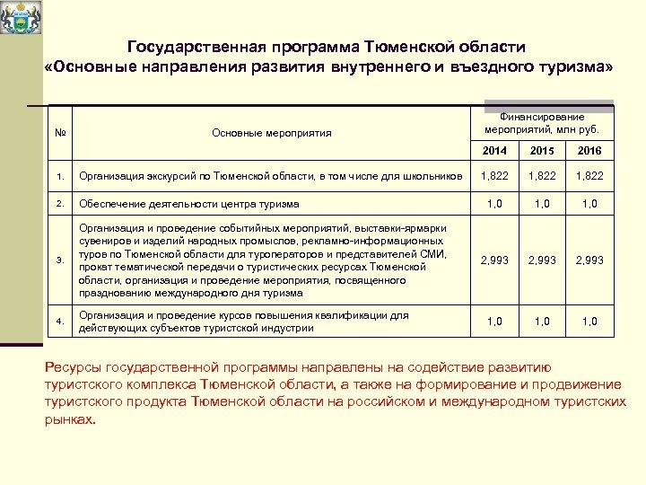 Государственная программа Тюменской области «Основные направления развития внутреннего и въездного туризма» № Основные мероприятия