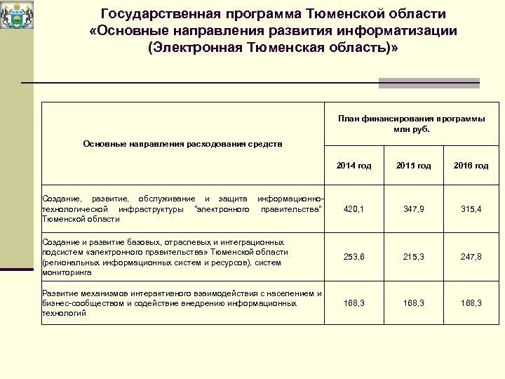 Государственная программа Тюменской области «Основные направления развития информатизации (Электронная Тюменская область)» План финансирования программы