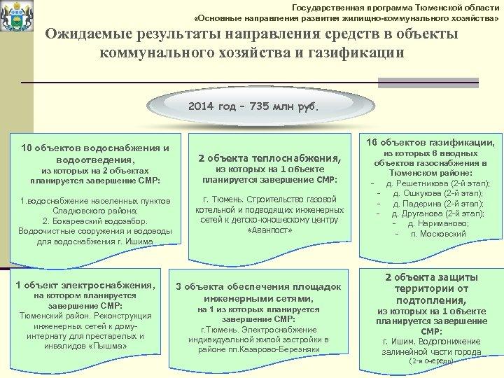 Государственная программа Тюменской области «Основные направления развития жилищно-коммунального хозяйства» Ожидаемые результаты направления средств в