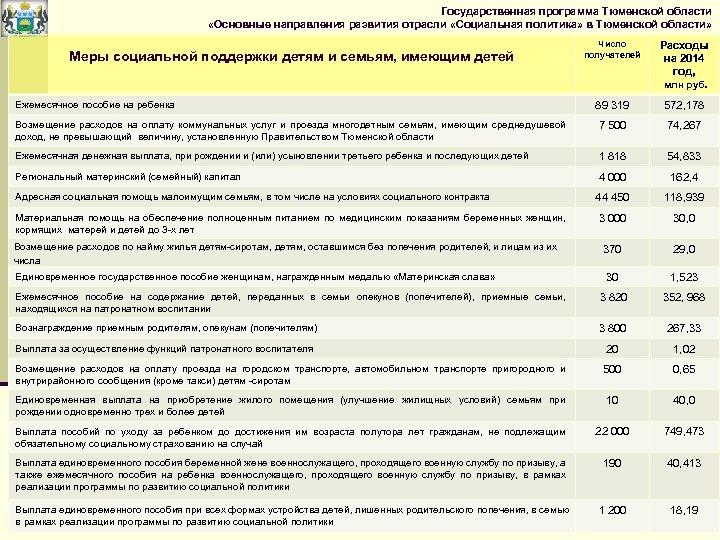 Государственная программа Тюменской области «Основные направления развития отрасли «Социальная политика» в Тюменской области» Число