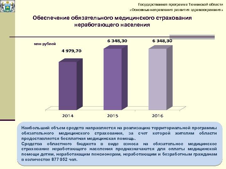 Государственная программа Тюменской области «Основные направления развития здравоохранения» Обеспечение обязательного медицинского страхования неработающего населения